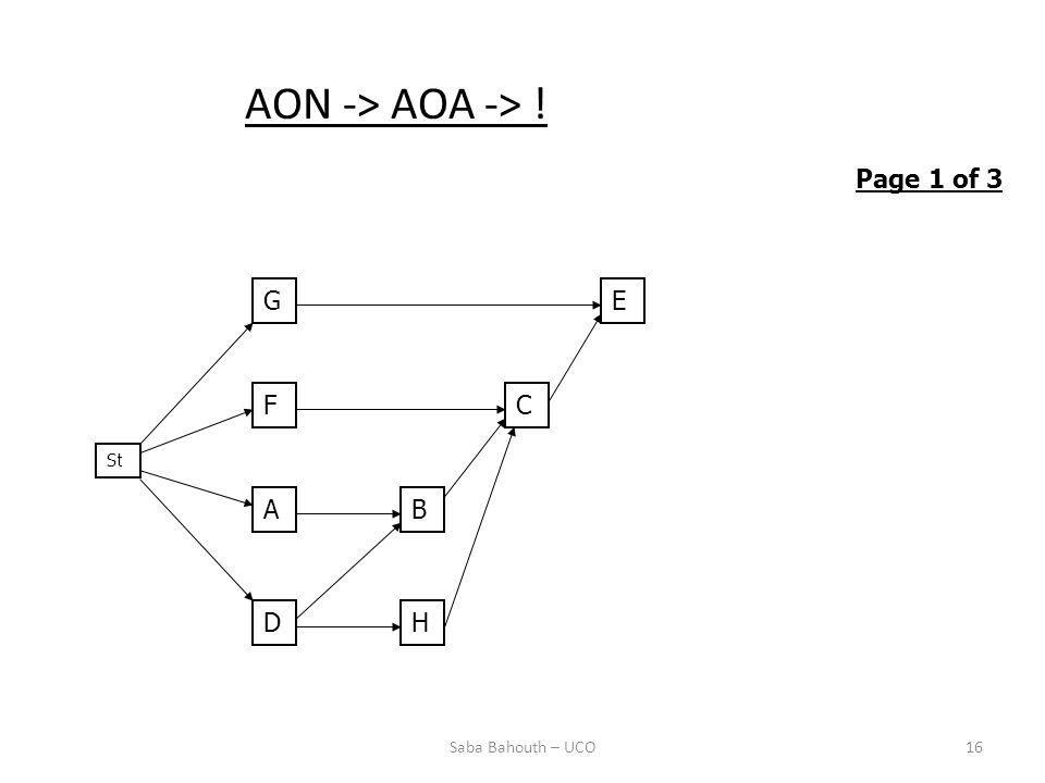 AON -> AOA -> ! G B F A DH C E Page 1 of 3 St 16Saba Bahouth – UCO