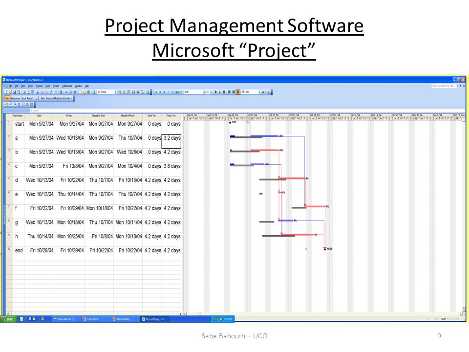 """Project Management Software Microsoft """"Project"""" 9Saba Bahouth – UCO"""