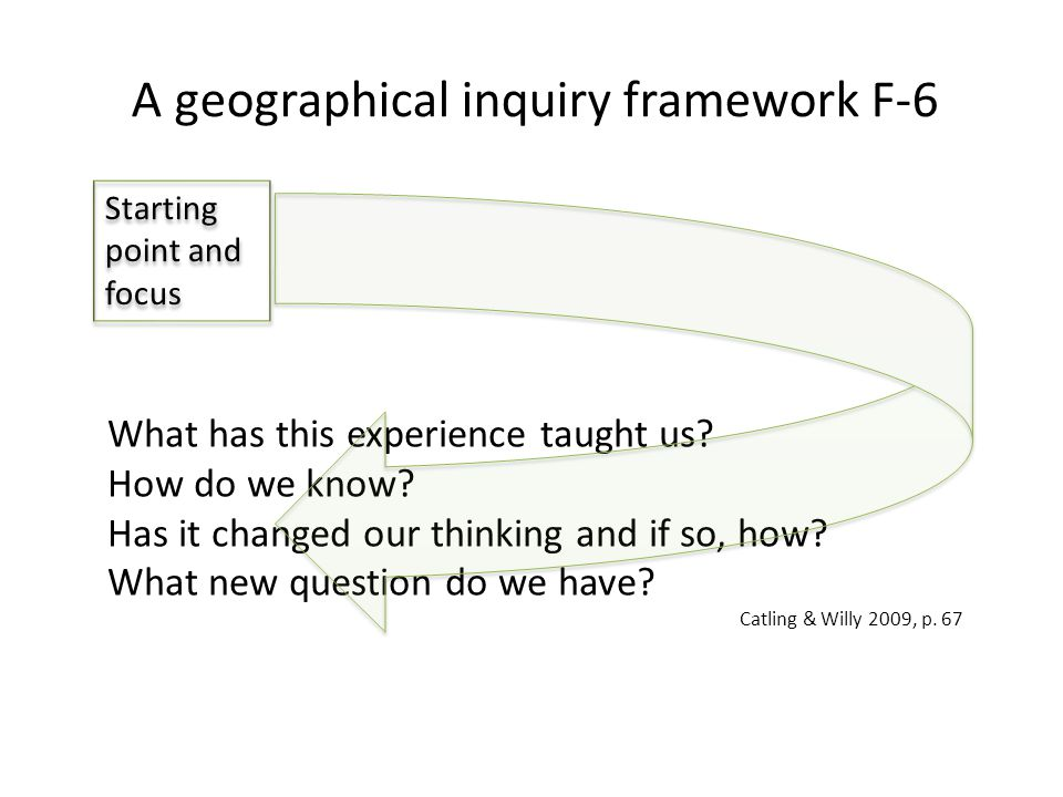 A geographical inquiry framework F-6 What has this experience taught us.
