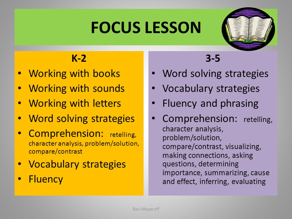 FOCUS LESSON K-2 Working with books Working with sounds Working with letters Word solving strategies Comprehension: retelling, character analysis, problem/solution, compare/contrast Vocabulary strategies Fluency 3-5 Word solving strategies Vocabulary strategies Fluency and phrasing Comprehension: retelling, character analysis, problem/solution, compare/contrast, visualizing, making connections, asking questions, determining importance, summarizing, cause and effect, inferring, evaluating Bev Meyeroff