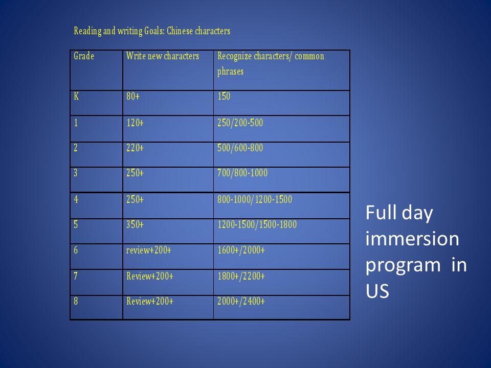 Full day immersion program in US