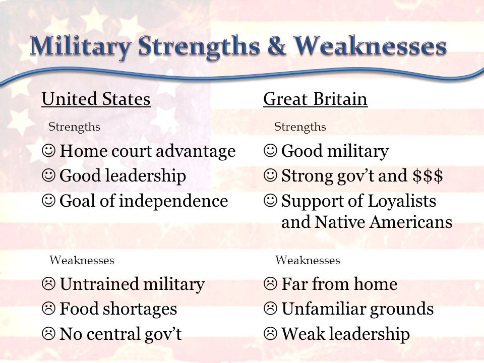 United States Great Britain Home court advantage Good leadership Goal of independence Good military Strong gov't and $$$ Support of Loyalists and Native Americans UUntrained military FFood shortages NNo central gov't FFar from home UUnfamiliar grounds WWeak leadership Strengths Weaknesses