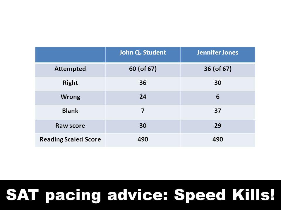 SAT pacing advice: Speed Kills.John Q.
