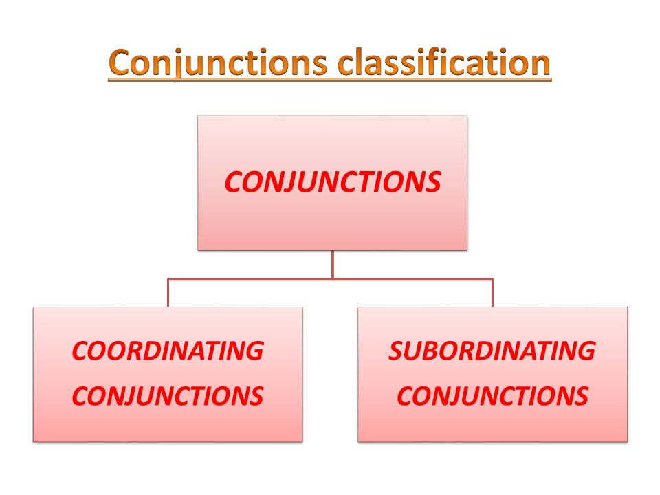 CONJUNCTIONS COORDINATING CONJUNCTIONS SUBORDINATING CONJUNCTIONS
