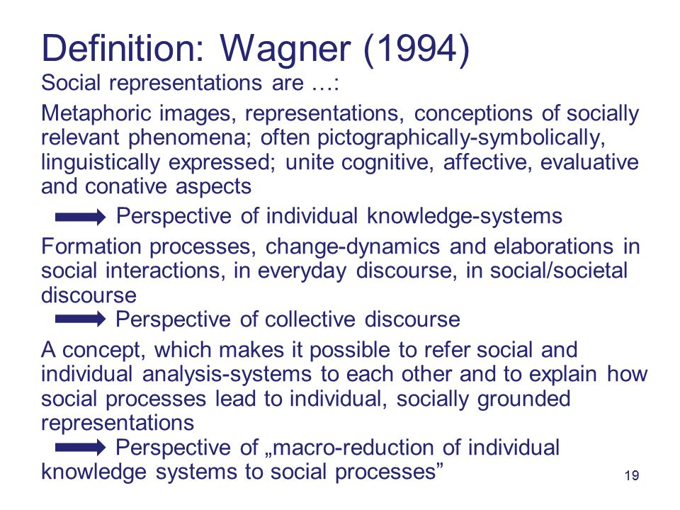 "19 Definition: Wagner (1994) Social representations are …: Metaphoric images, representations, conceptions of socially relevant phenomena; often pictographically-symbolically, linguistically expressed; unite cognitive, affective, evaluative and conative aspects Perspective of individual knowledge-systems Formation processes, change-dynamics and elaborations in social interactions, in everyday discourse, in social/societal discourse Perspective of collective discourse A concept, which makes it possible to refer social and individual analysis-systems to each other and to explain how social processes lead to individual, socially grounded representations Perspective of ""macro-reduction of individual knowledge systems to social processes"