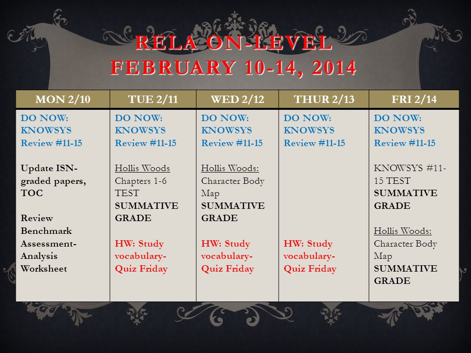 RELA ON-LEVEL FEBRUARY 10-14, 2014 MON 2/10TUE 2/11WED 2/12THUR 2/13FRI 2/14 DO NOW: KNOWSYS Review #11-15 Update ISN- graded papers, TOC Review Benchmark Assessment- Analysis Worksheet DO NOW: KNOWSYS Review #11-15 Hollis Woods Chapters 1-6 TEST SUMMATIVE GRADE HW: Study vocabulary- Quiz Friday DO NOW: KNOWSYS Review #11-15 Hollis Woods: Character Body Map SUMMATIVE GRADE HW: Study vocabulary- Quiz Friday DO NOW: KNOWSYS Review #11-15 HW: Study vocabulary- Quiz Friday DO NOW: KNOWSYS Review #11-15 KNOWSYS #11- 15 TEST SUMMATIVE GRADE Hollis Woods: Character Body Map SUMMATIVE GRADE