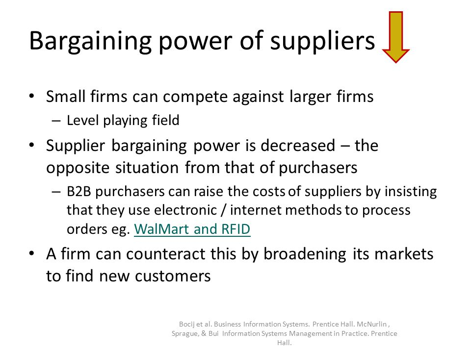 Bargaining power of suppliers Small firms can compete against larger firms – Level playing field Supplier bargaining power is decreased – the opposite situation from that of purchasers – B2B purchasers can raise the costs of suppliers by insisting that they use electronic / internet methods to process orders eg.