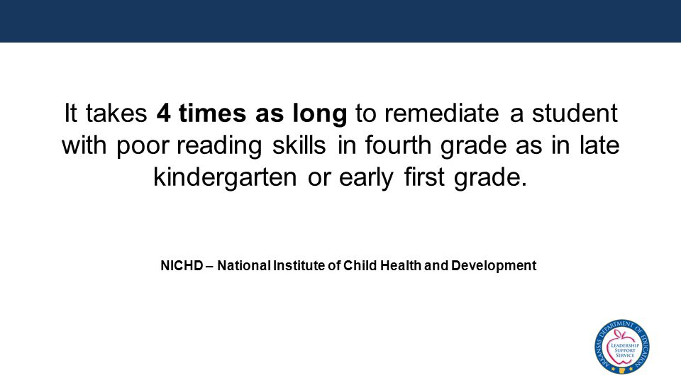 It takes 4 times as long to remediate a student with poor reading skills in fourth grade as in late kindergarten or early first grade. NICHD – Nationa
