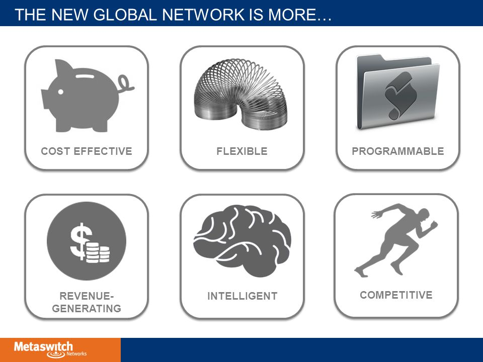 THE NEW GLOBAL NETWORK IS MORE… COST EFFECTIVEFLEXIBLEPROGRAMMABLE INTELLIGENTREVENUE- GENERATING COMPETITIVE