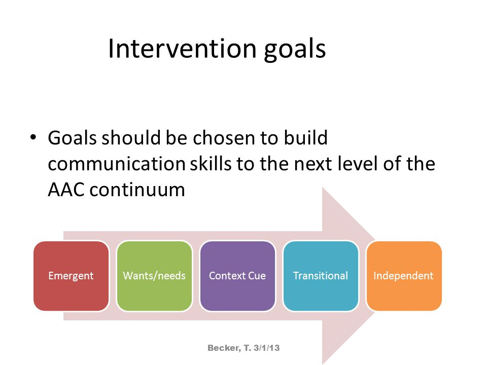 Intervention goals Goals should be chosen to build communication skills to the next level of the AAC continuum EmergentWants/needsContext CueTransitionalIndependent Becker, T.