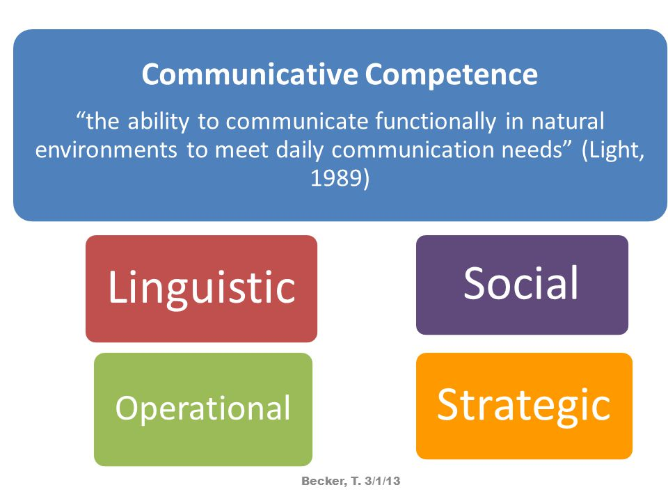 Communicative Competence the ability to communicate functionally in natural environments to meet daily communication needs (Light, 1989) Linguistic Operational Strategic Social Becker, T.