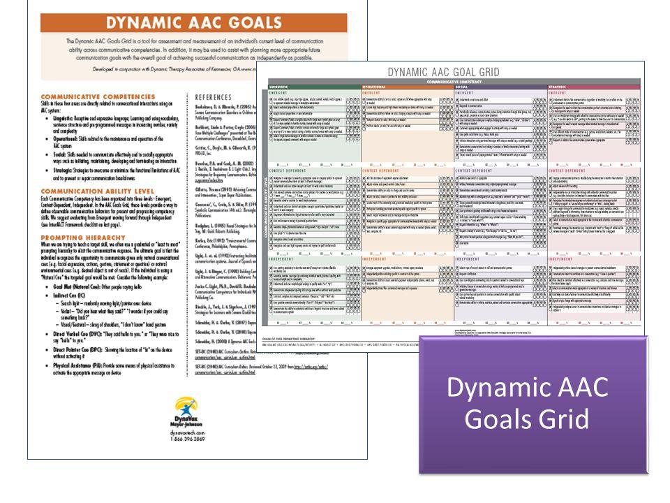 Dynamic AAC Goals Grid