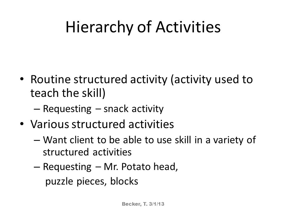 Hierarchy of Activities Routine structured activity (activity used to teach the skill) – Requesting – snack activity Various structured activities – Want client to be able to use skill in a variety of structured activities – Requesting – Mr.