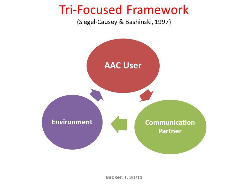 Tri-Focused Framework (Siegel-Causey & Bashinski, 1997) AAC User Communication Partner Environment Becker, T. 3/1/13