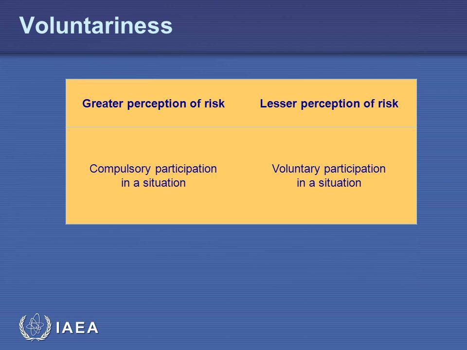 IAEA Voluntariness Greater perception of riskLesser perception of risk Compulsory participation in a situation Voluntary participation in a situation