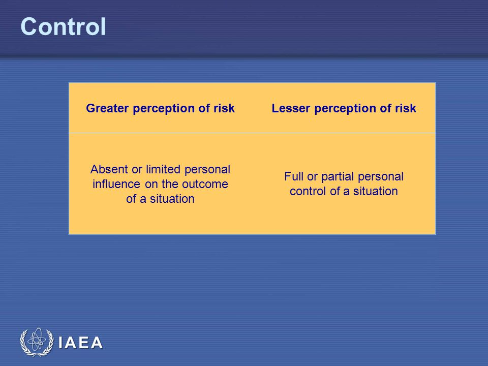 IAEA Control Greater perception of riskLesser perception of risk Absent or limited personal influence on the outcome of a situation Full or partial personal control of a situation