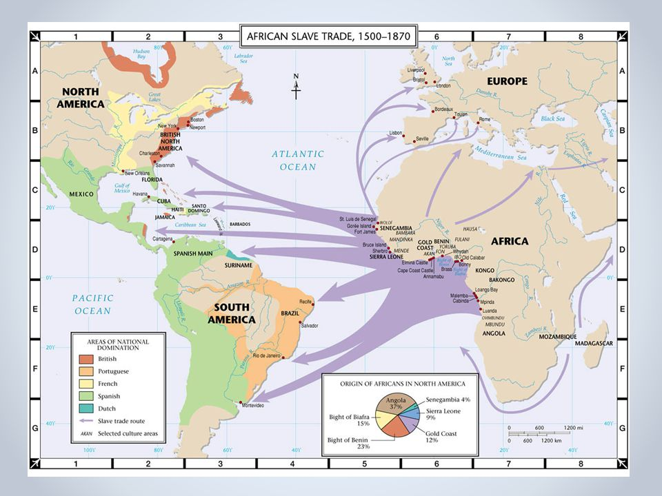 Triangular Trade: transatlantic trading route connecting Africa, Europe, and the Americas