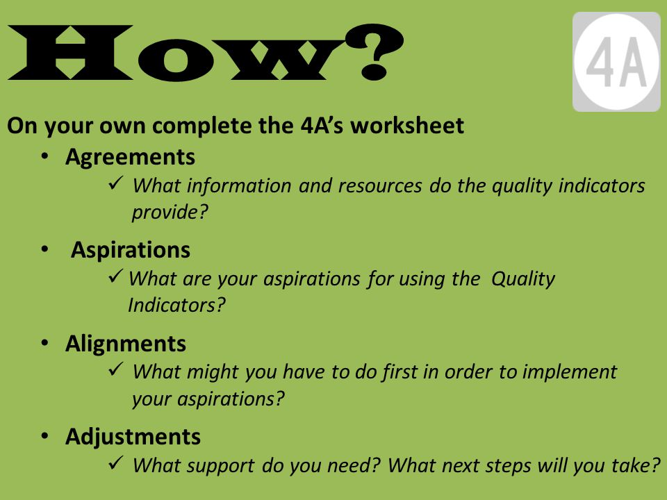 How? On your own complete the 4A's worksheet Agreements What information and resources do the quality indicators provide? Aspirations What are your as