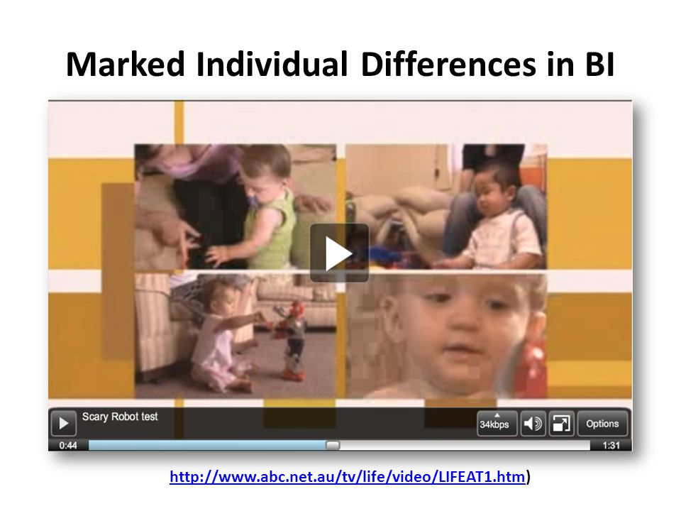 Marked Individual Differences in BI http://www.abc.net.au/tv/life/video/LIFEAT1.htmhttp://www.abc.net.au/tv/life/video/LIFEAT1.htm)