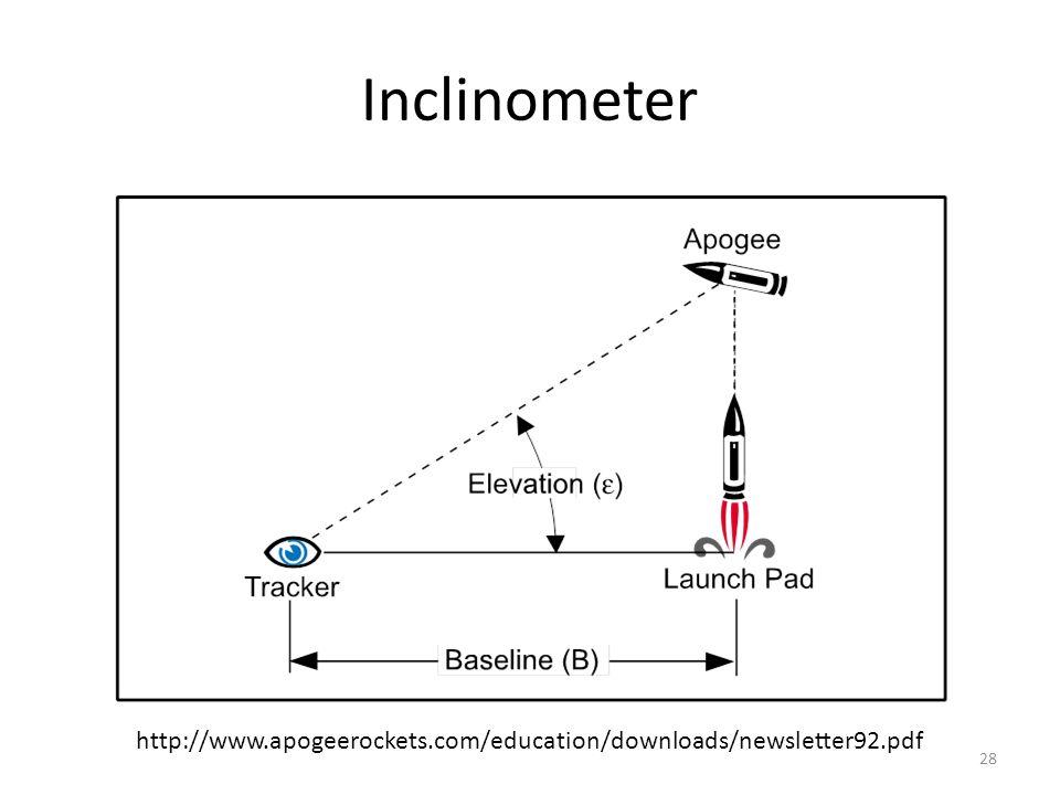 Inclinometer http://www.apogeerockets.com/education/downloads/newsletter92.pdf 28