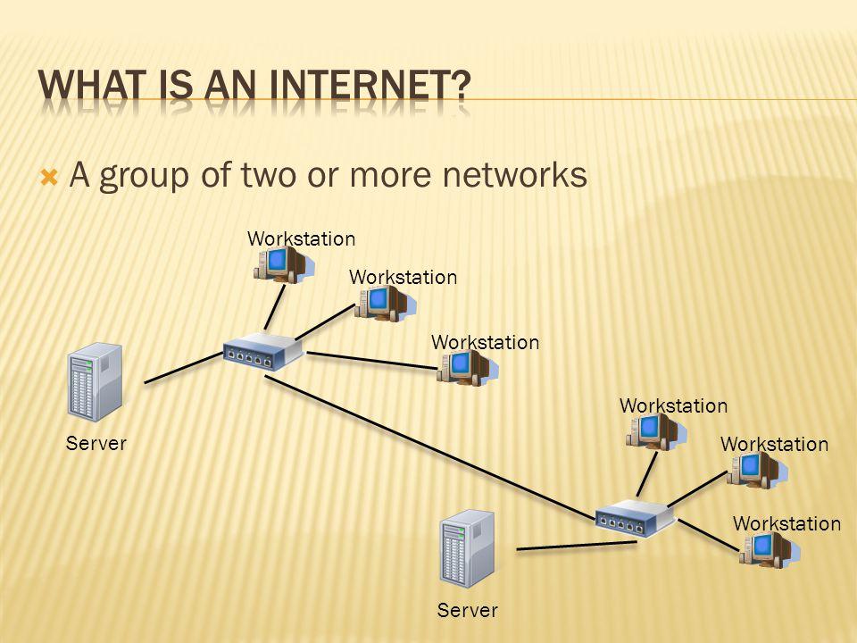  A group of two or more networks Workstation Server Workstation Server