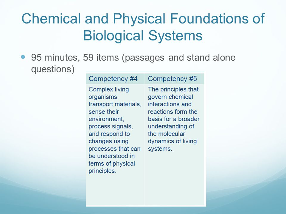 Chemical and Physical Foundations of Biological Systems 95 minutes, 59 items (passages and stand alone questions)