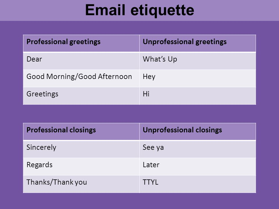 Email etiquette Professional greetingsUnprofessional greetings DearWhat's Up Good Morning/Good AfternoonHey GreetingsHi Professional closingsUnprofessional closings SincerelySee ya RegardsLater Thanks/Thank youTTYL