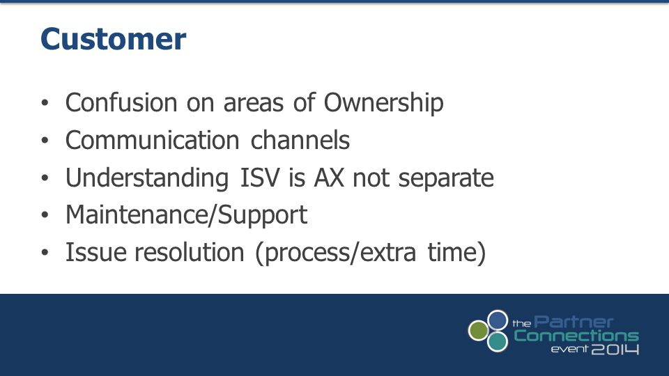 Confusion on areas of Ownership Communication channels Understanding ISV is AX not separate Maintenance/Support Issue resolution (process/extra time) Customer