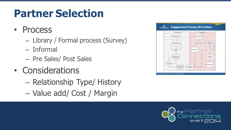 Process – Library / Formal process (Survey) – Informal – Pre Sales/ Post Sales Considerations – Relationship Type/ History – Value add/ Cost / Margin Partner Selection
