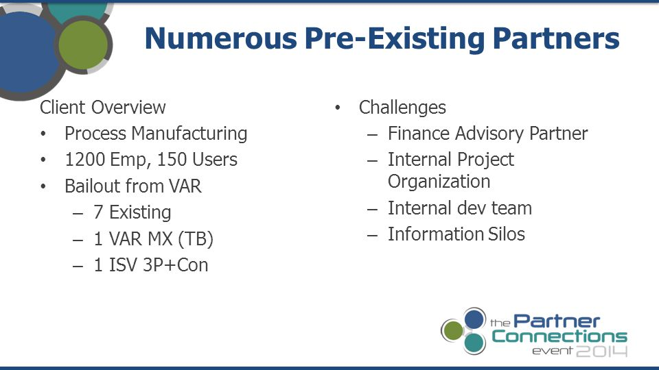 Client Overview Process Manufacturing 1200 Emp, 150 Users Bailout from VAR – 7 Existing – 1 VAR MX (TB) – 1 ISV 3P+Con Numerous Pre-Existing Partners