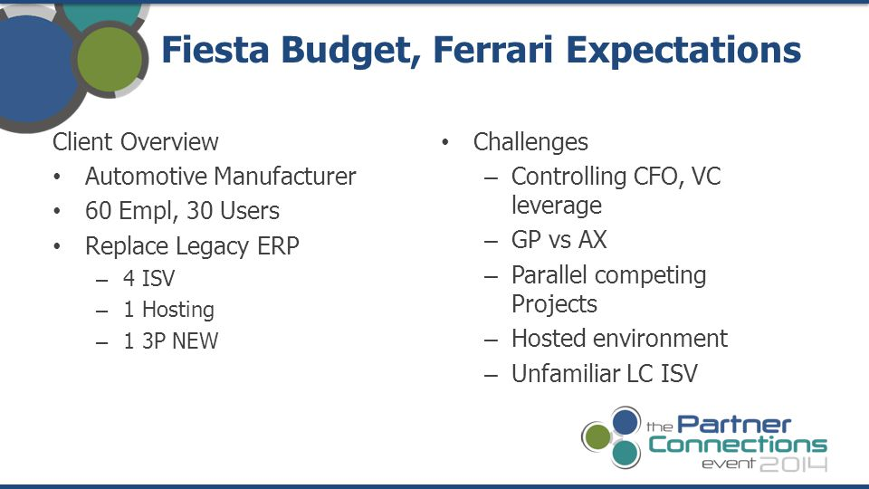 Client Overview Automotive Manufacturer 60 Empl, 30 Users Replace Legacy ERP – 4 ISV – 1 Hosting – 1 3P NEW Fiesta Budget, Ferrari Expectations Challenges – Controlling CFO, VC leverage – GP vs AX – Parallel competing Projects – Hosted environment – Unfamiliar LC ISV