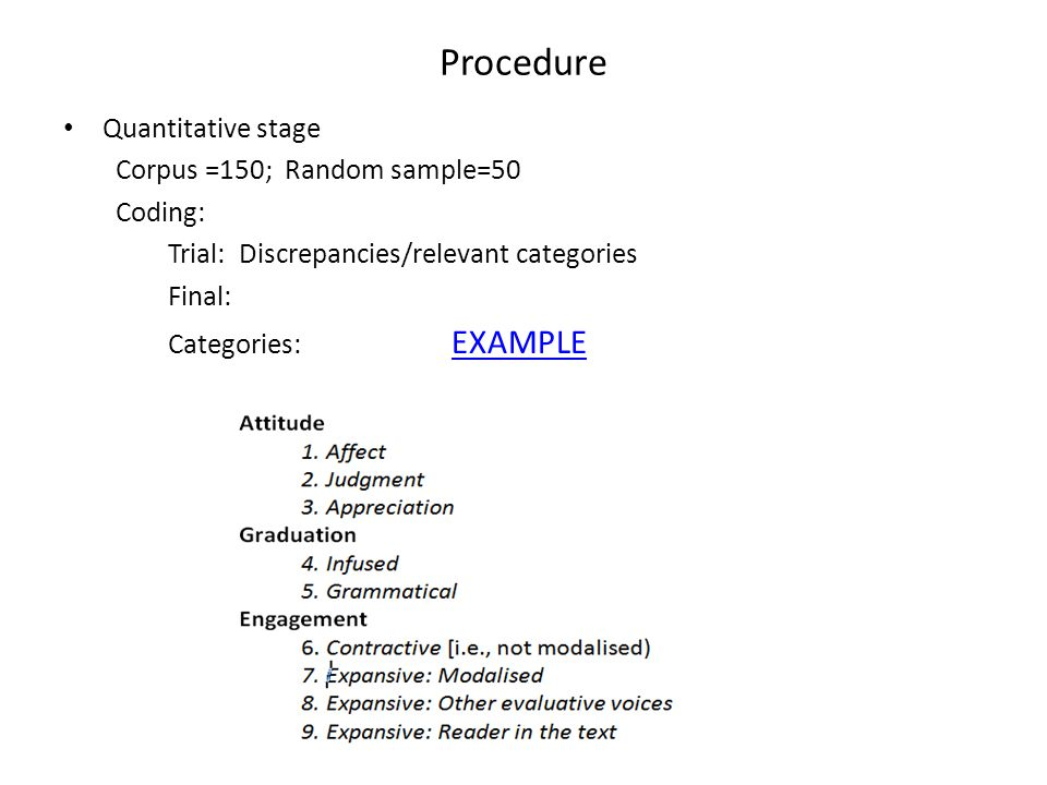 Procedure Quantitative stage Corpus =150; Random sample=50 Coding: Trial: Discrepancies/relevant categories Final: Categories: EXAMPLE EXAMPLE
