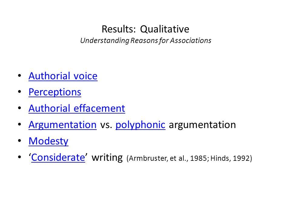 Results: Qualitative Understanding Reasons for Associations Authorial voice Perceptions Authorial effacement Argumentation vs. polyphonic argumentatio