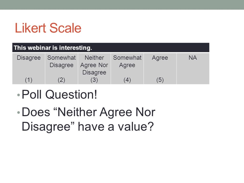 Likert Scale This webinar is interesting. Disagree (1) Somewhat Disagree (2) Neither Agree Nor Disagree (3) Somewhat Agree (4) Agree (5) NA Poll Quest