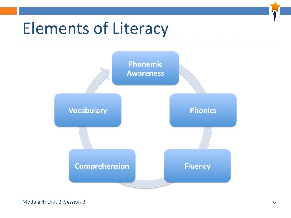 Module 4: Unit 2, Session 3 Elements of Literacy 6