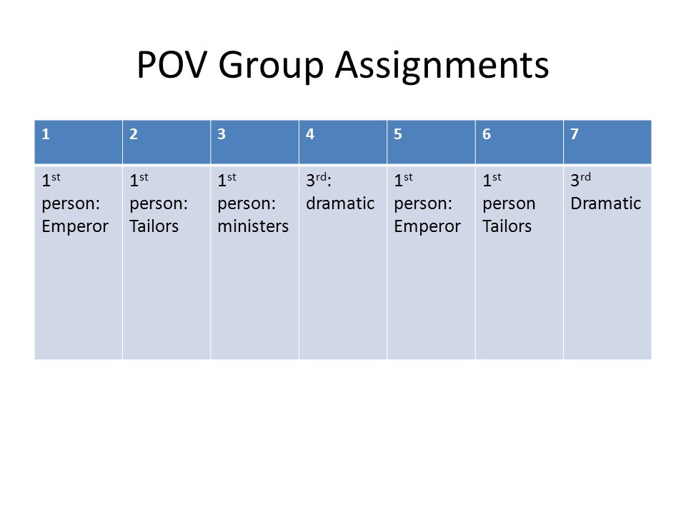 POV Group Assignments 1234567 1 st person: Emperor 1 st person: Tailors 1 st person: ministers 3 rd : dramatic 1 st person: Emperor 1 st person Tailors 3 rd Dramatic