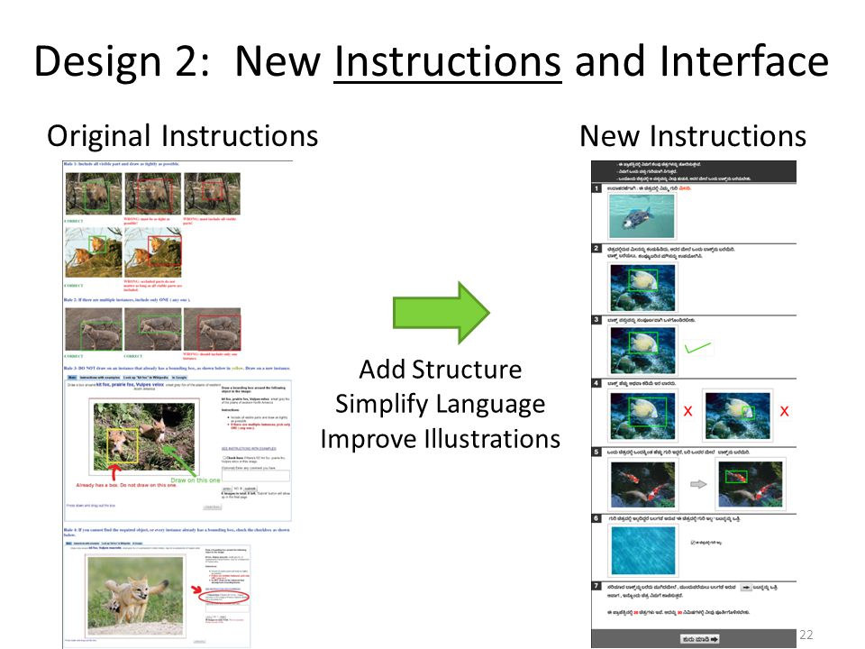 Design 2: New Instructions and Interface Original Instructions New Instructions Add Structure Simplify Language Improve Illustrations 22