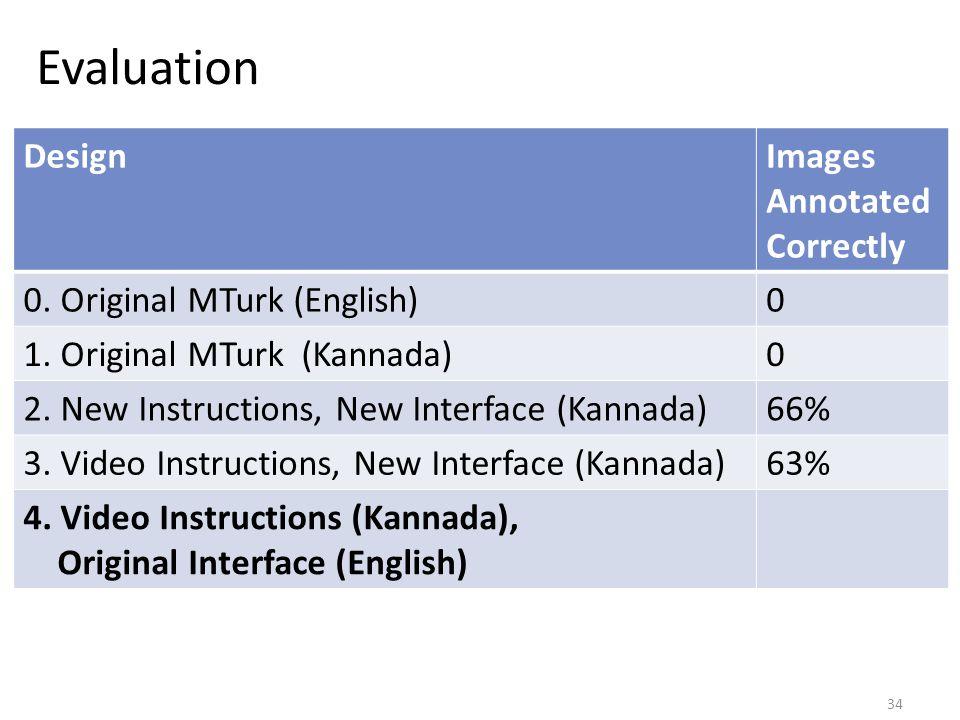 Evaluation DesignImages Annotated Correctly 0. Original MTurk (English)0 1.