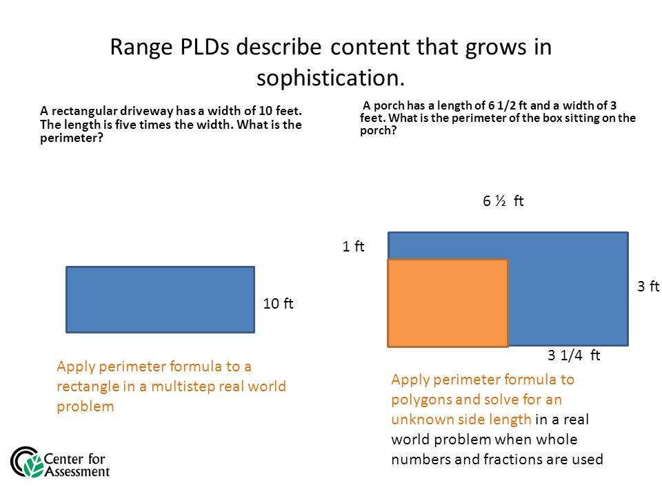 Range PLDs describe content that grows in sophistication.