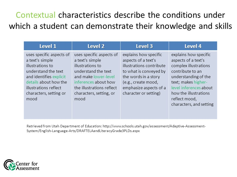 Contextual characteristics describe the conditions under which a student can demonstrate their knowledge and skills Level 1 Level 2 Level 3 Level 4 uses specific aspects of a text s simple illustrations to understand the text and identifies explicit details about how the illustrations reflect characters, setting or mood uses specific aspects of a text s simple illustrations to understand the text and make lower-level inferences about how the illustrations reflect characters, setting, or mood explains how specific aspects of a text s illustrations contribute to what is conveyed by the words in a story (e.g., create mood, emphasize aspects of a character or setting) explains how specific aspects of a text s complex illustrations contribute to an understanding of the text; makes higher- level inferences about how the illustrations reflect mood, characters, and setting Retrieved from Utah Department of Education: http://www.schools.utah.gov/assessment/Adaptive-Assessment- System/English-Language-Arts/DRAFTELAandLiteracyGrade3PLDs.aspx