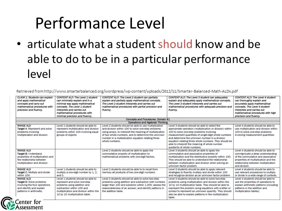 Performance Level Descriptors articulate what a student should know and be able to do to be in a particular performance level Retrieved from http://www.smarterbalanced.org/wordpress/wp-content/uploads/2012/11/Smarter-Balanced-Math-ALDs.pdf
