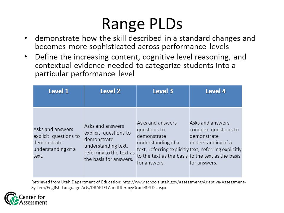Range PLDs demonstrate how the skill described in a standard changes and becomes more sophisticated across performance levels Define the increasing content, cognitive level reasoning, and contextual evidence needed to categorize students into a particular performance level Level 1 Level 2 Level 3 Level 4 Asks and answers explicit questions to demonstrate understanding of a text.