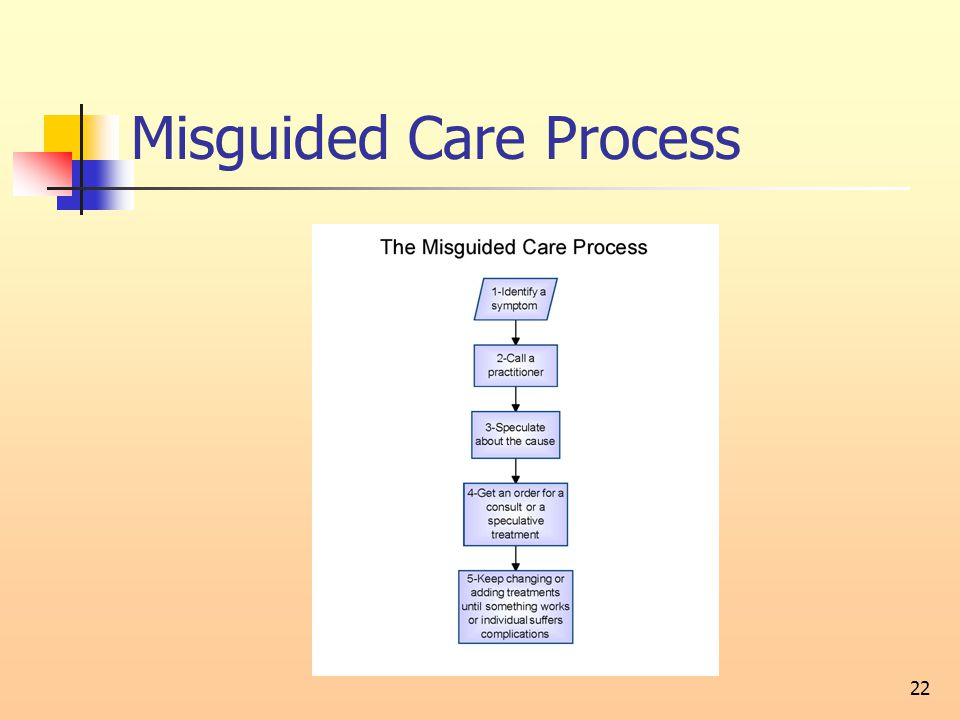 Misguided Care Process 22