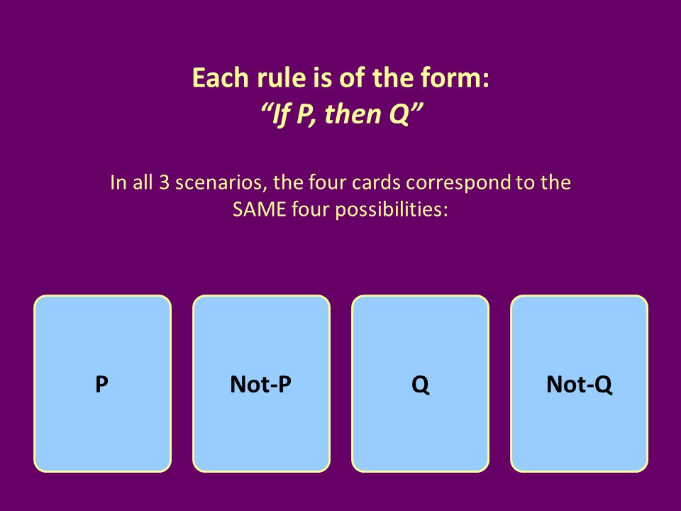 "Each rule is of the form: ""If P, then Q"" In all 3 scenarios, the four cards correspond to the SAME four possibilities: PNot-PQNot-Q"