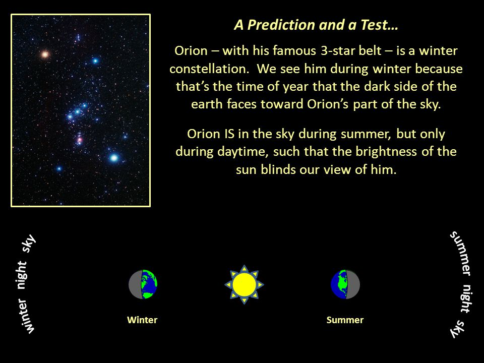 But there IS one very rare occasion when you can see the winter constellations during summer: during a solar eclipse.