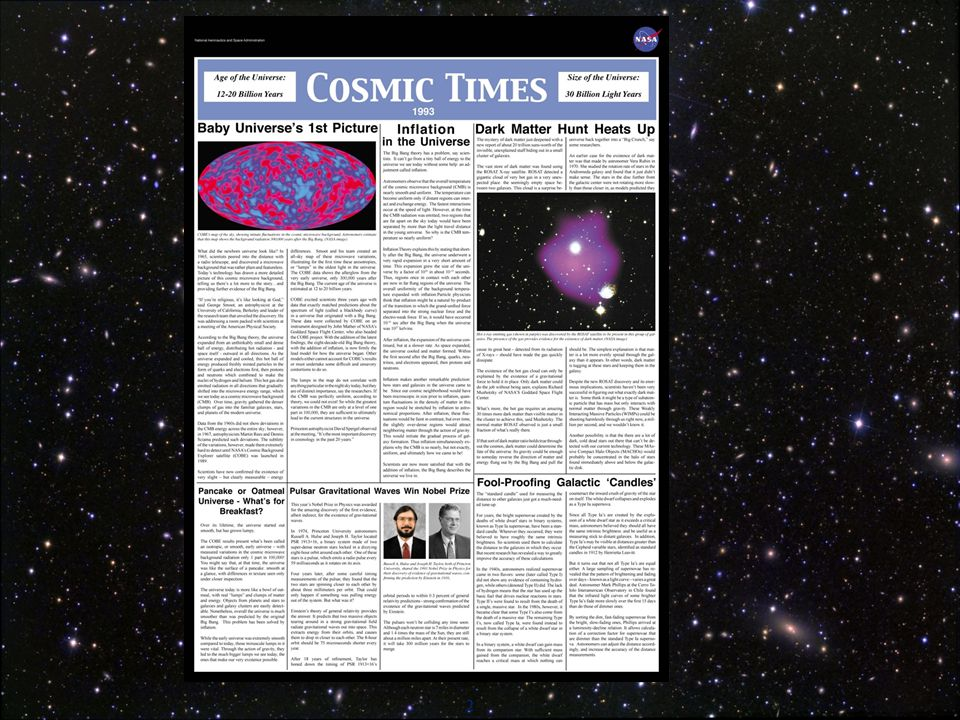 23 Cosmic Times: Scientific Themes  Our understanding of the Expansion of the Universe  Nature of Supernovae  The size and scale of the Universe A number of other themes also appear.