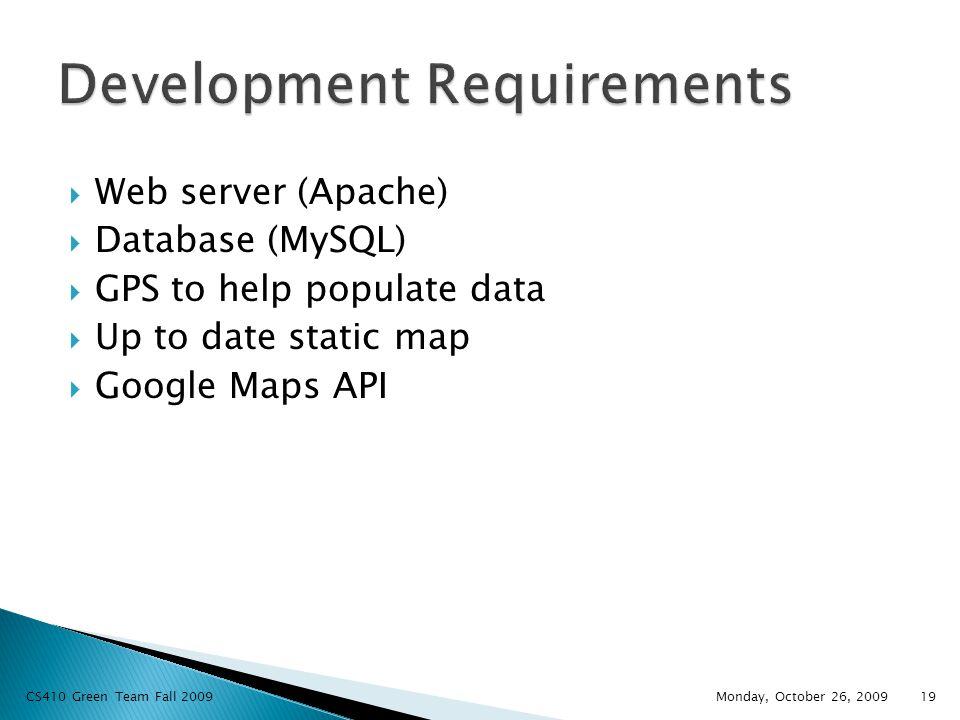  Web server (Apache)  Database (MySQL)  GPS to help populate data  Up to date static map  Google Maps API Monday, October 26, 2009 CS410 Green Team Fall 200919