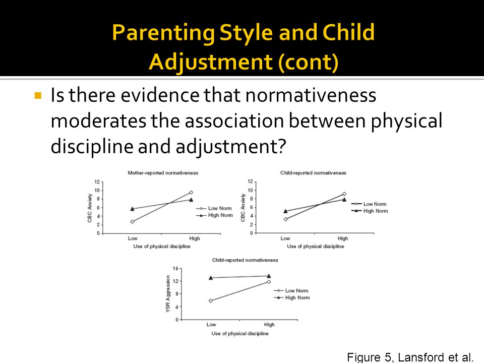  Is there evidence that normativeness moderates the association between physical discipline and adjustment.