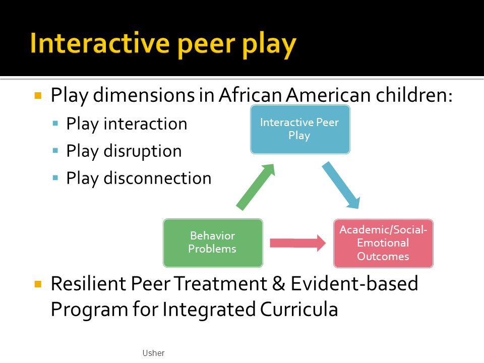  Play dimensions in African American children:  Play interaction  Play disruption  Play disconnection  Resilient Peer Treatment & Evident-based Program for Integrated Curricula Usher Interactive Peer Play Academic/Social- Emotional Outcomes Behavior Problems