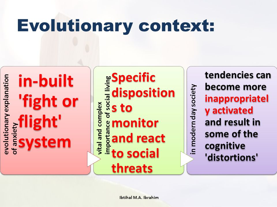 Evolutionary context: evolutionary explanation of anxiety in-built 'fight or flight' system vital and complex importance of social living Specific dis